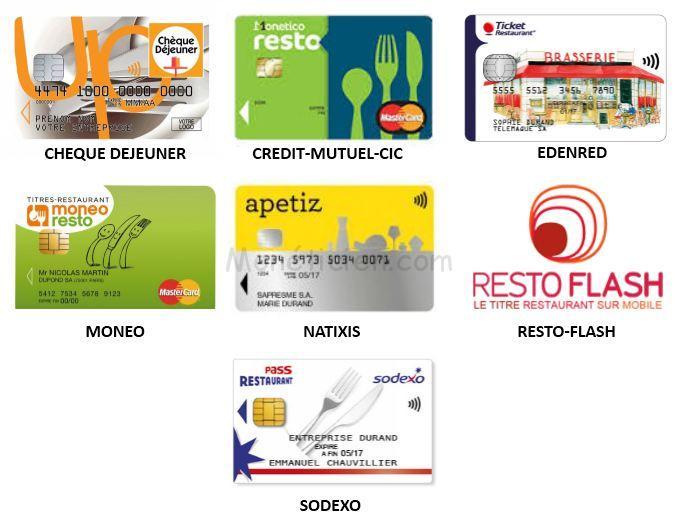 Fournisseurs De Titres Restaurant Dematerialises Lequel Choisir