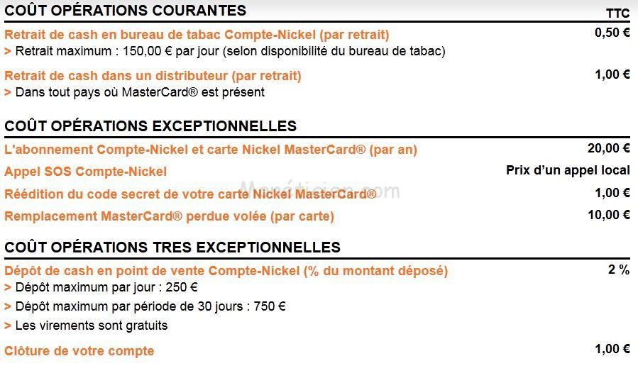 4X PAR CARTE BANCAIRE AMAZON
